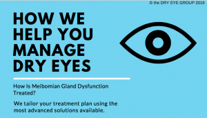 Dry Eye Treatment Infographic